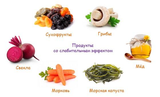 список продуктов со слабительным эффектом